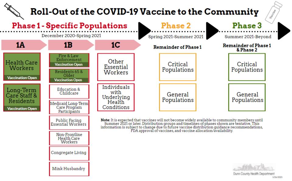 vaccine information graphic