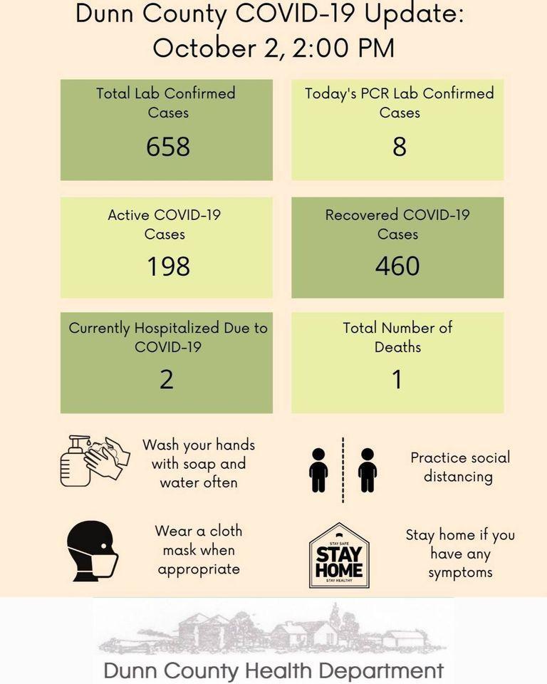 COVID Statistics Image